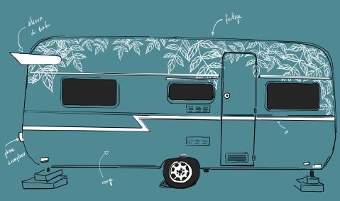 caravane dessin